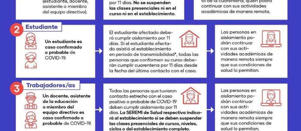 ...Protocolo de Alerta Temprana en contexto de Covid-19